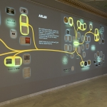 mapping museums